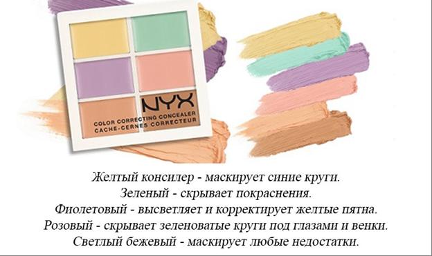 Выбор цвета консилера для лица